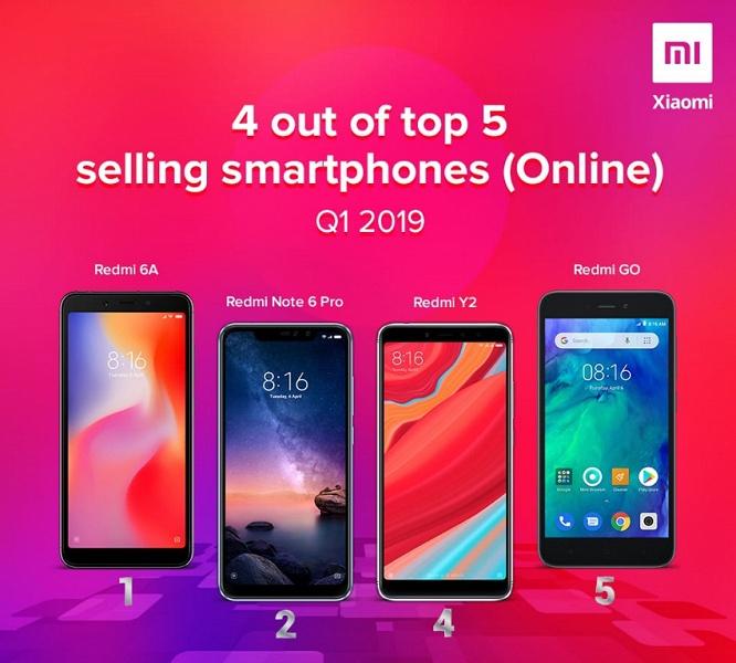Тотальное доминирование. Xiaomi заняла почти половину рынка онлайн-продаж в Азиатско-Тихоокеанском регионе