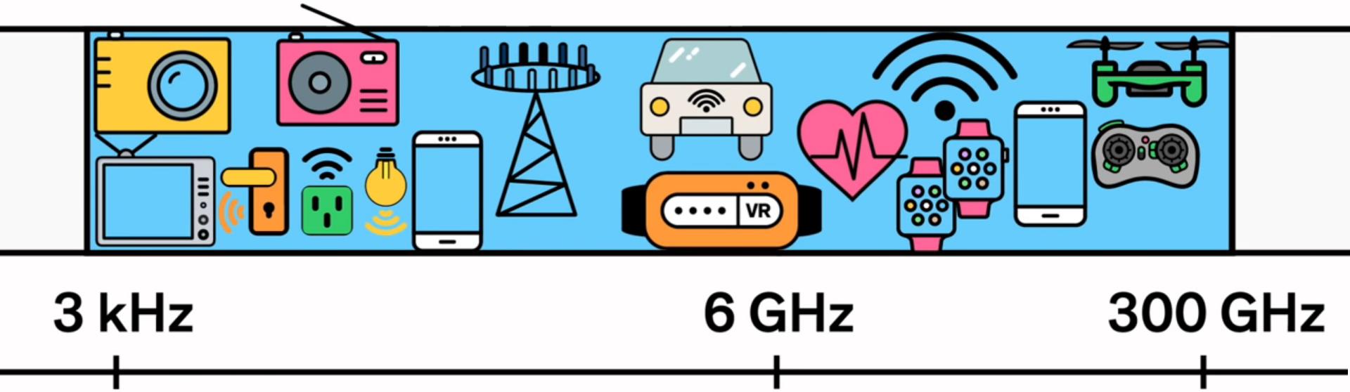 5G – где и кому он нужен? - 3