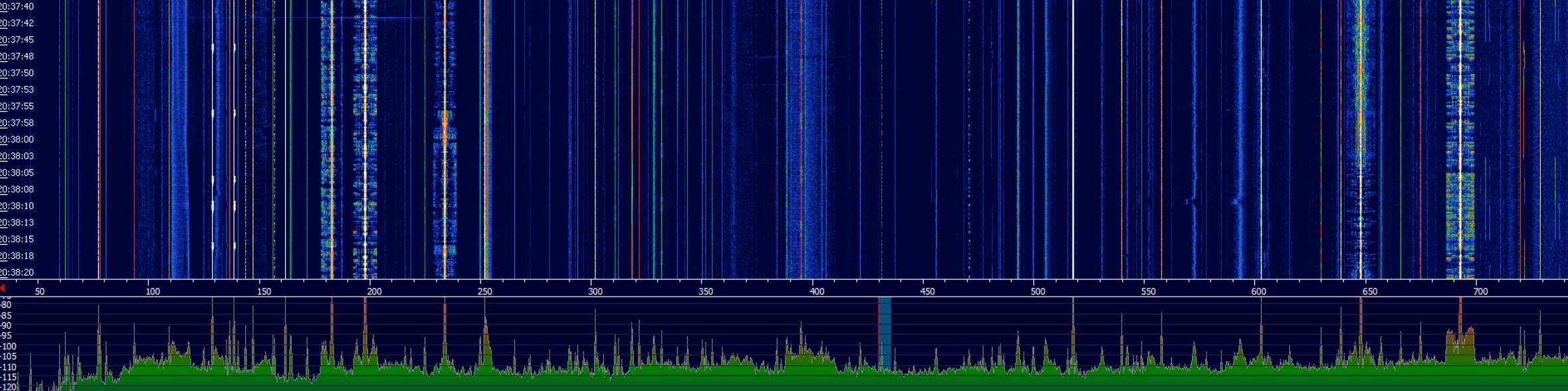 Software Defined Radio — как это работает? Часть 2 - 10