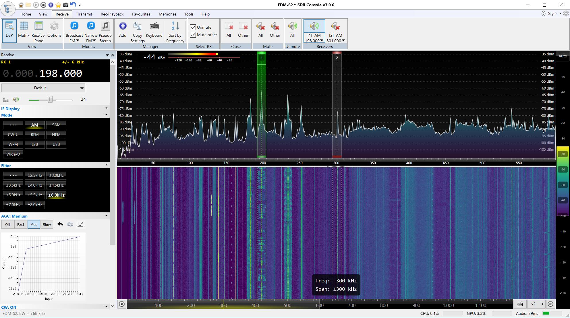 Software Defined Radio — как это работает? Часть 2 - 2