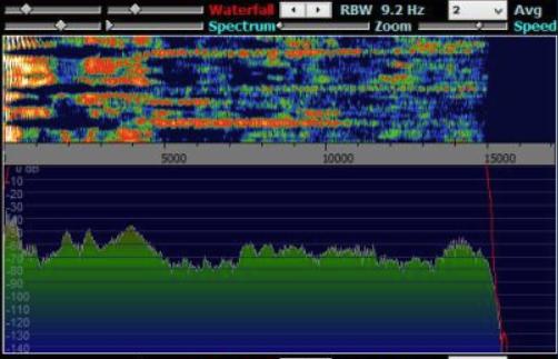 Software Defined Radio — как это работает? Часть 2 - 4