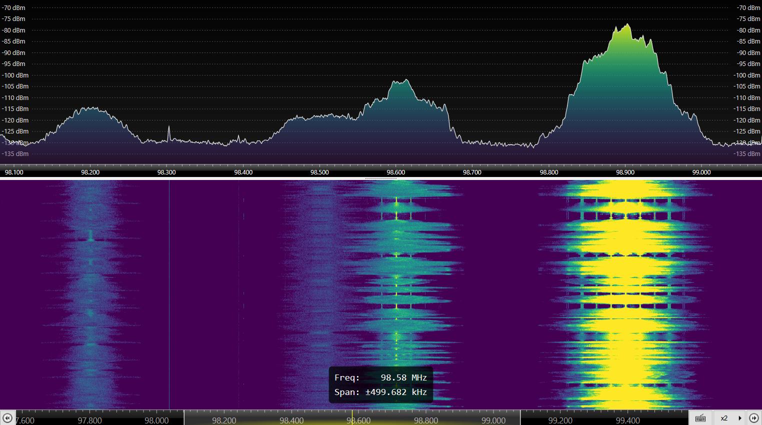 Software Defined Radio — как это работает? Часть 2 - 5