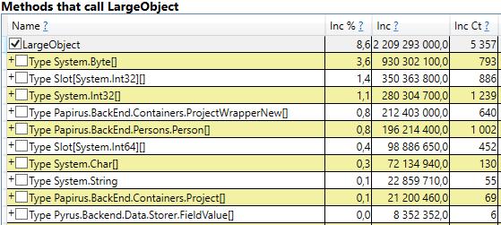 Оптимизация сборки мусора в высоконагруженном .NET сервисе - 10
