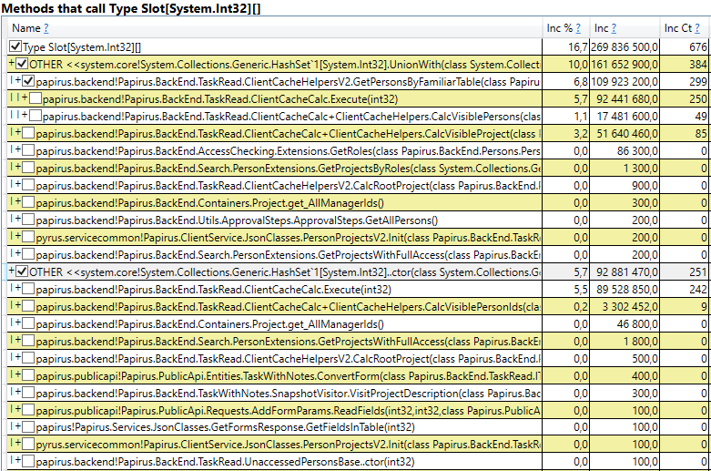 Оптимизация сборки мусора в высоконагруженном .NET сервисе - 7