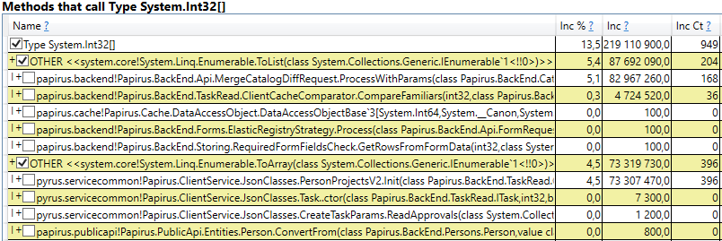 Оптимизация сборки мусора в высоконагруженном .NET сервисе - 8