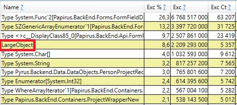 Оптимизация сборки мусора в высоконагруженном .NET сервисе - 9