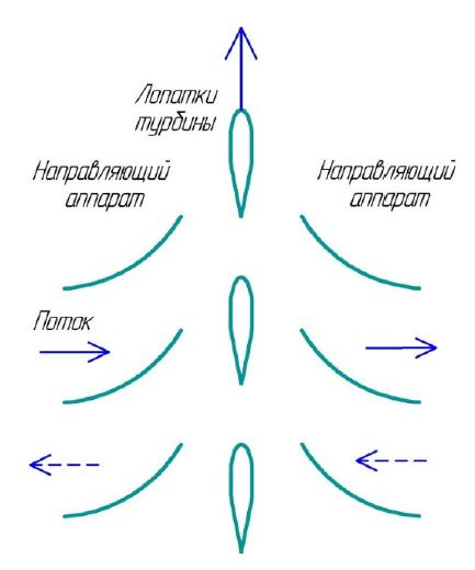 Термоакустика. Выработка электроэнергии из звука с помощью динамика - 10