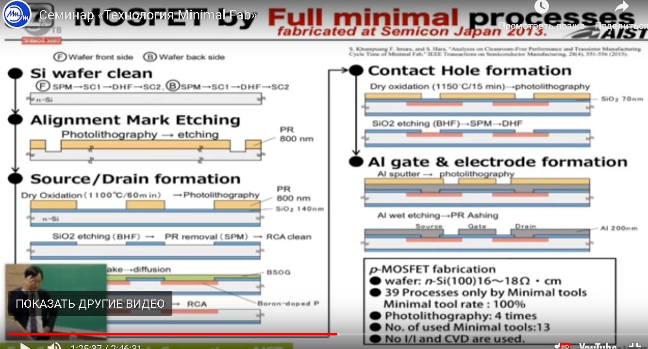 Мал, да удал: реальный взгляд на японский проект Minimal Fab - 10