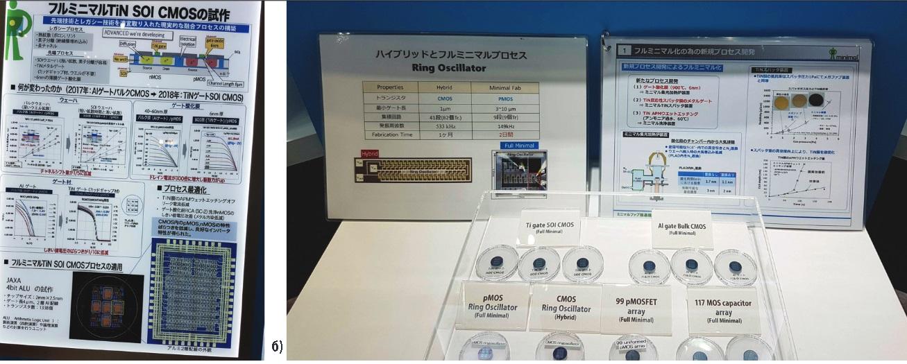 Мал, да удал: реальный взгляд на японский проект Minimal Fab - 9