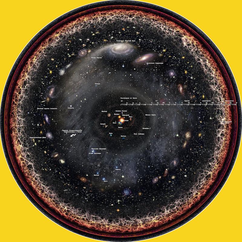 Вселенная как мегаполис: что и где находится в космосе