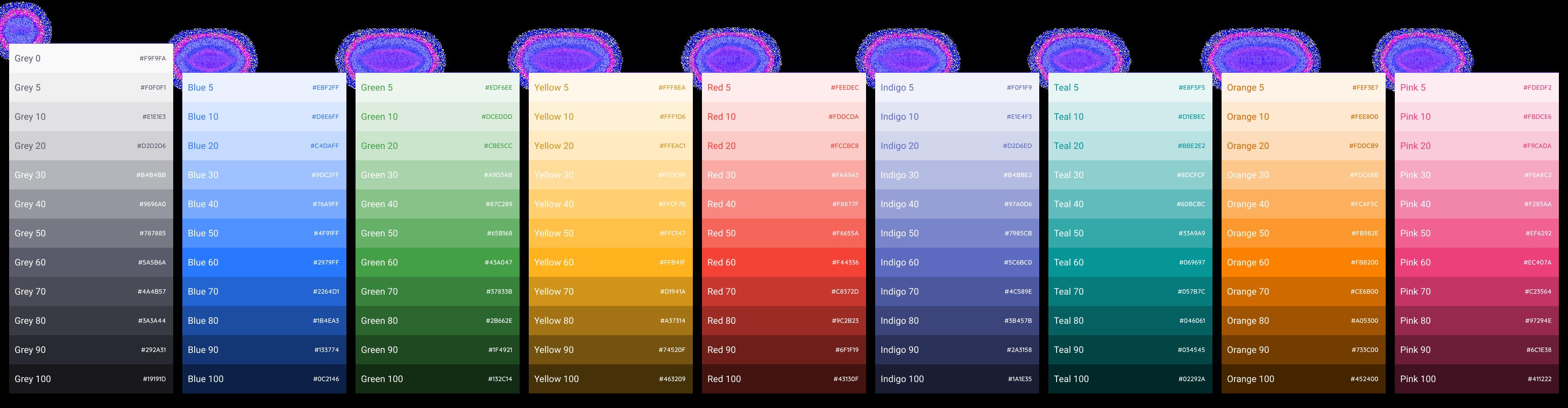 Создание таблиц в дизайн системе Figma и реализация в Storybook (React) - 10