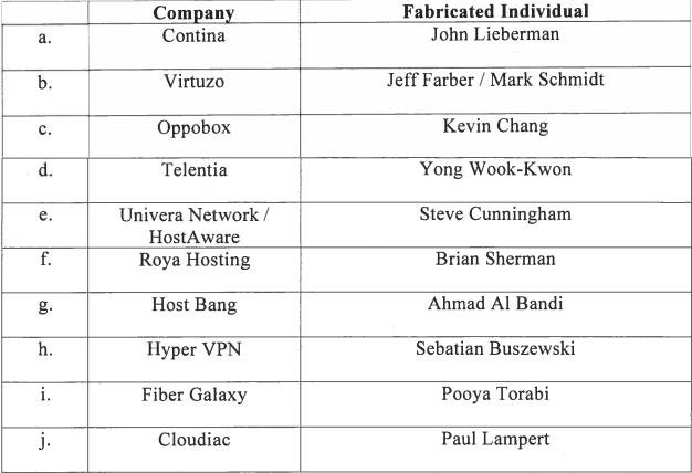 У мошенника отобрали 735 000 адресов IPv4 и вернули в реестр - 2