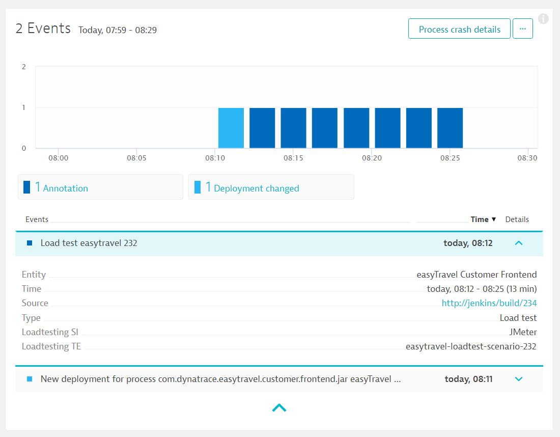 Continuous Monitoring – автоматизация проверок качества ПО в CI-CD Pipeline - 10