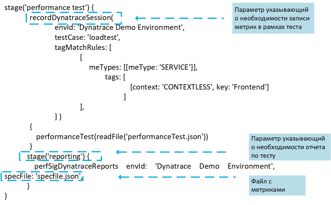 Continuous Monitoring – автоматизация проверок качества ПО в CI-CD Pipeline - 11