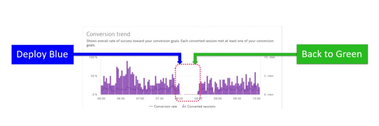 Continuous Monitoring – автоматизация проверок качества ПО в CI-CD Pipeline - 24
