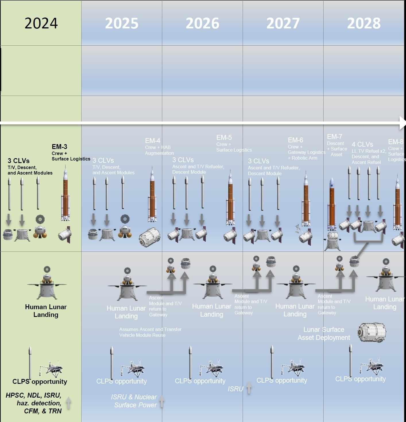 Полный план новой лунной программы NASA «Artemis» (Артемида) - 11