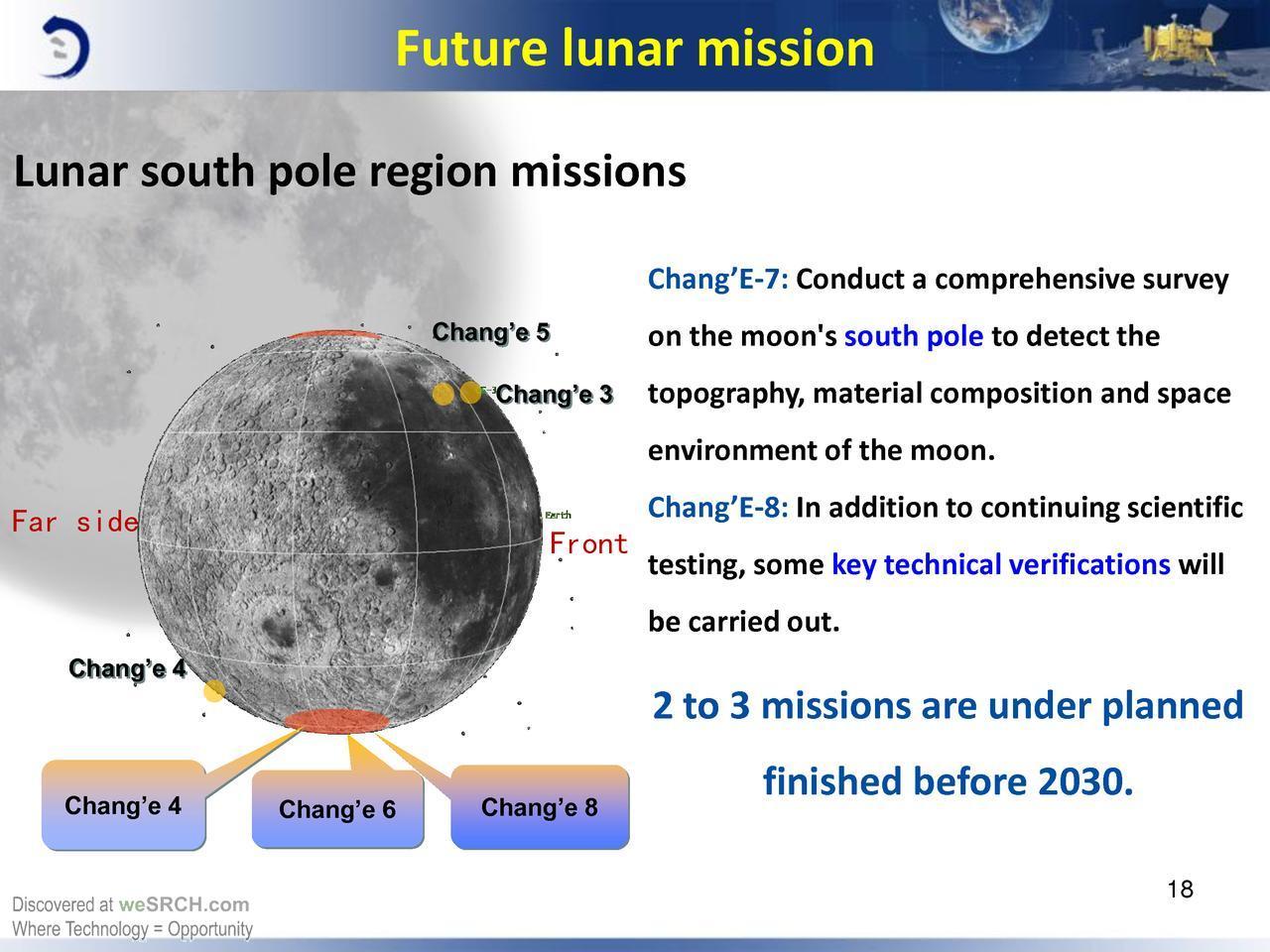 Полный план новой лунной программы NASA «Artemis» (Артемида) - 5