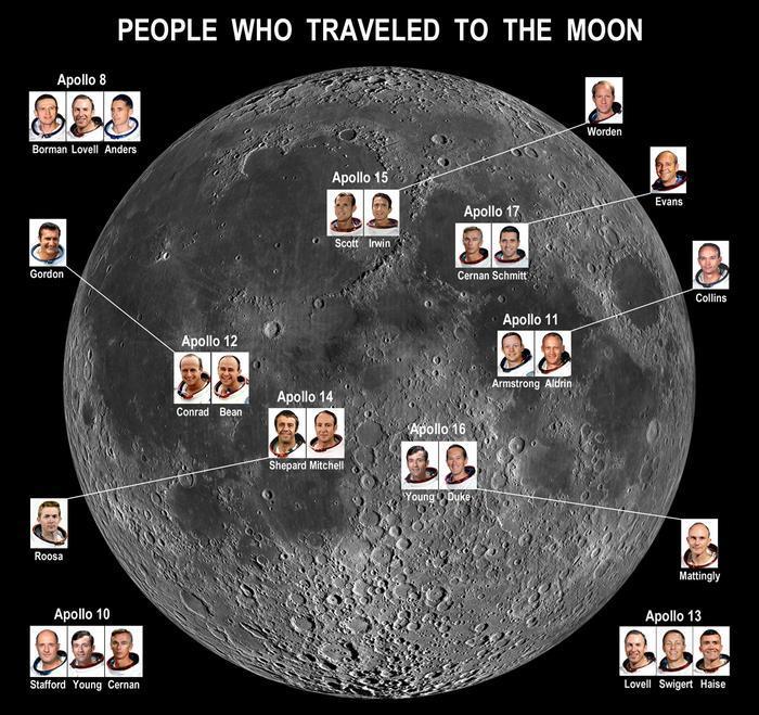 Полный план новой лунной программы NASA «Artemis» (Артемида) - 7