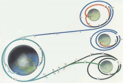 Полный план новой лунной программы NASA «Artemis» (Артемида) - 8