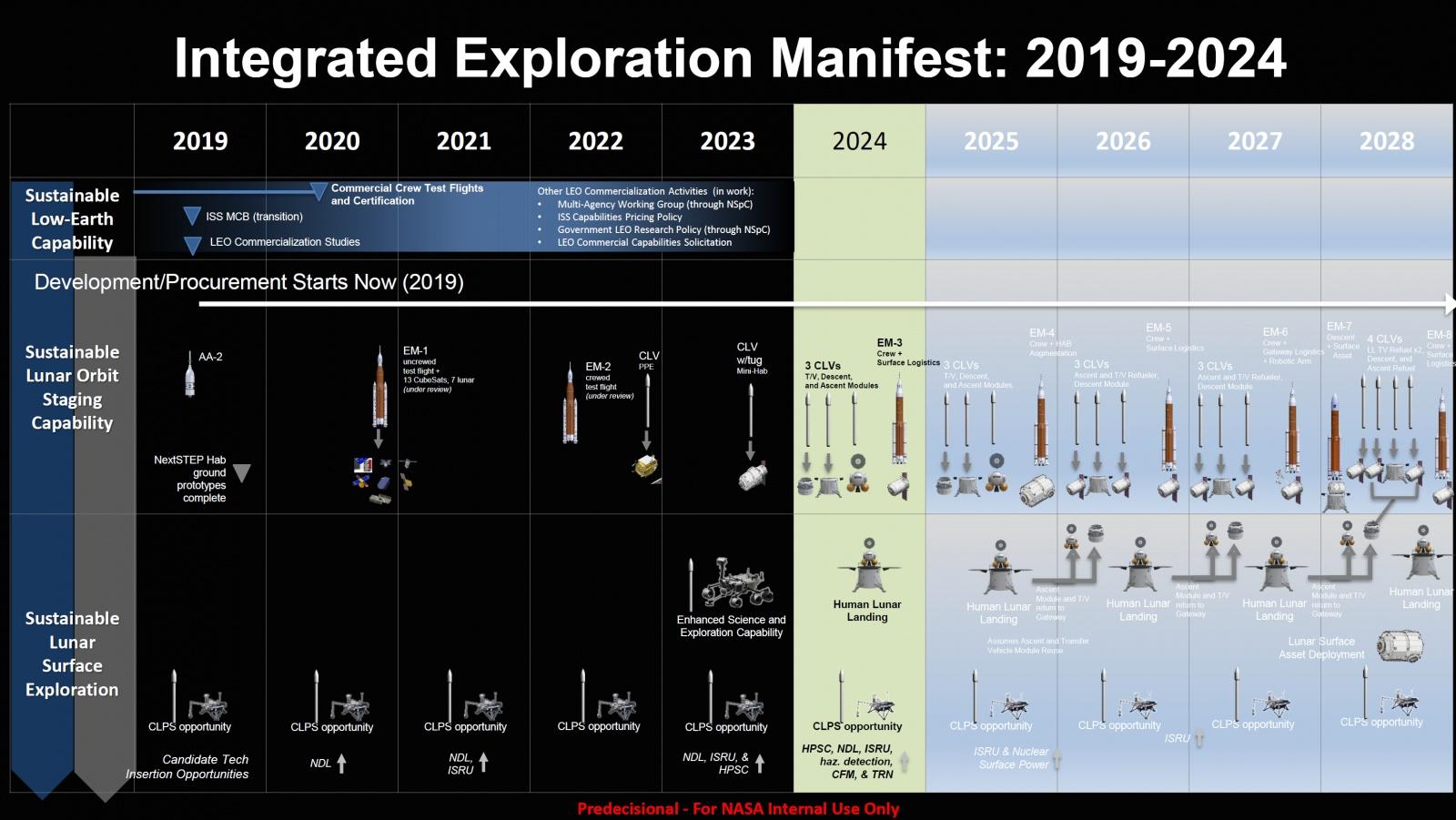 Полный план новой лунной программы NASA «Artemis» (Артемида) - 9