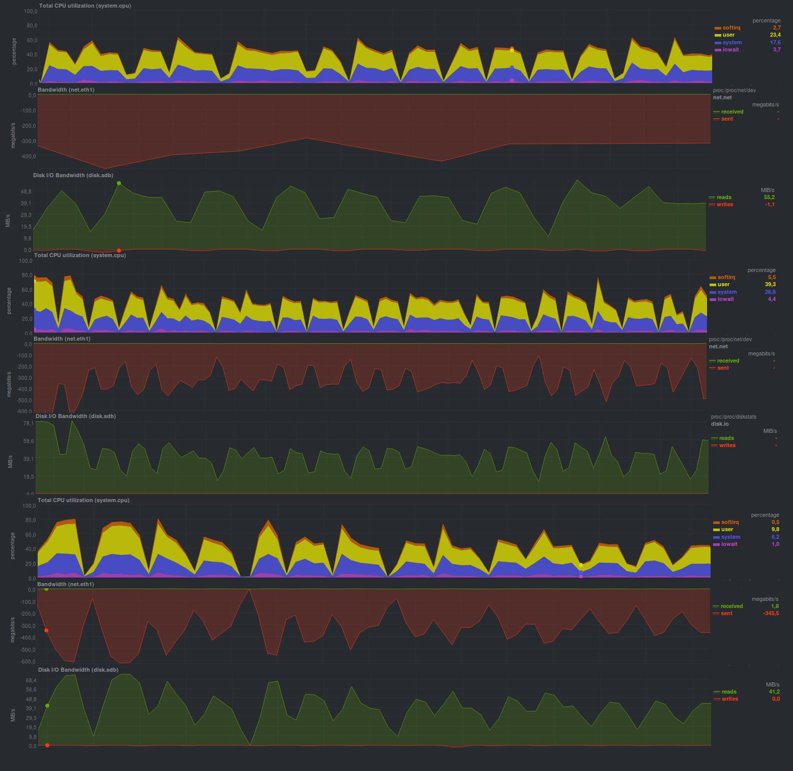 Резервное копирование, часть 2: Обзор и тестирование rsync-based средств резервного копирования - 4