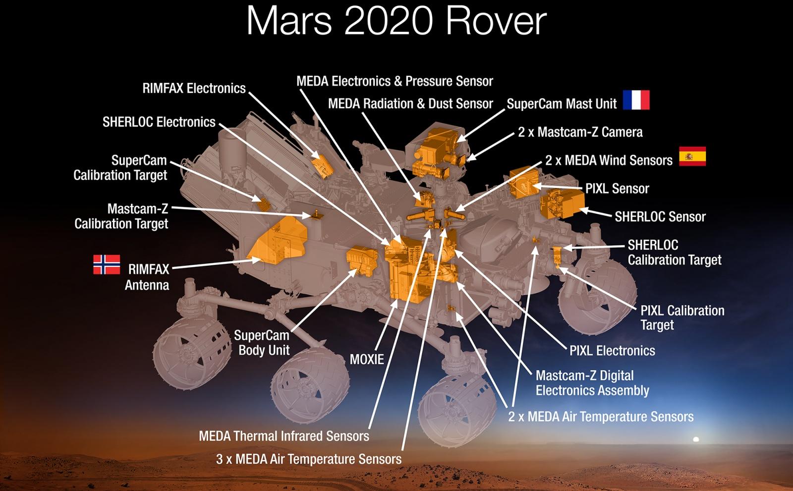 Отправляем Хабр на Марс, Вы тоже можете полететь - 10