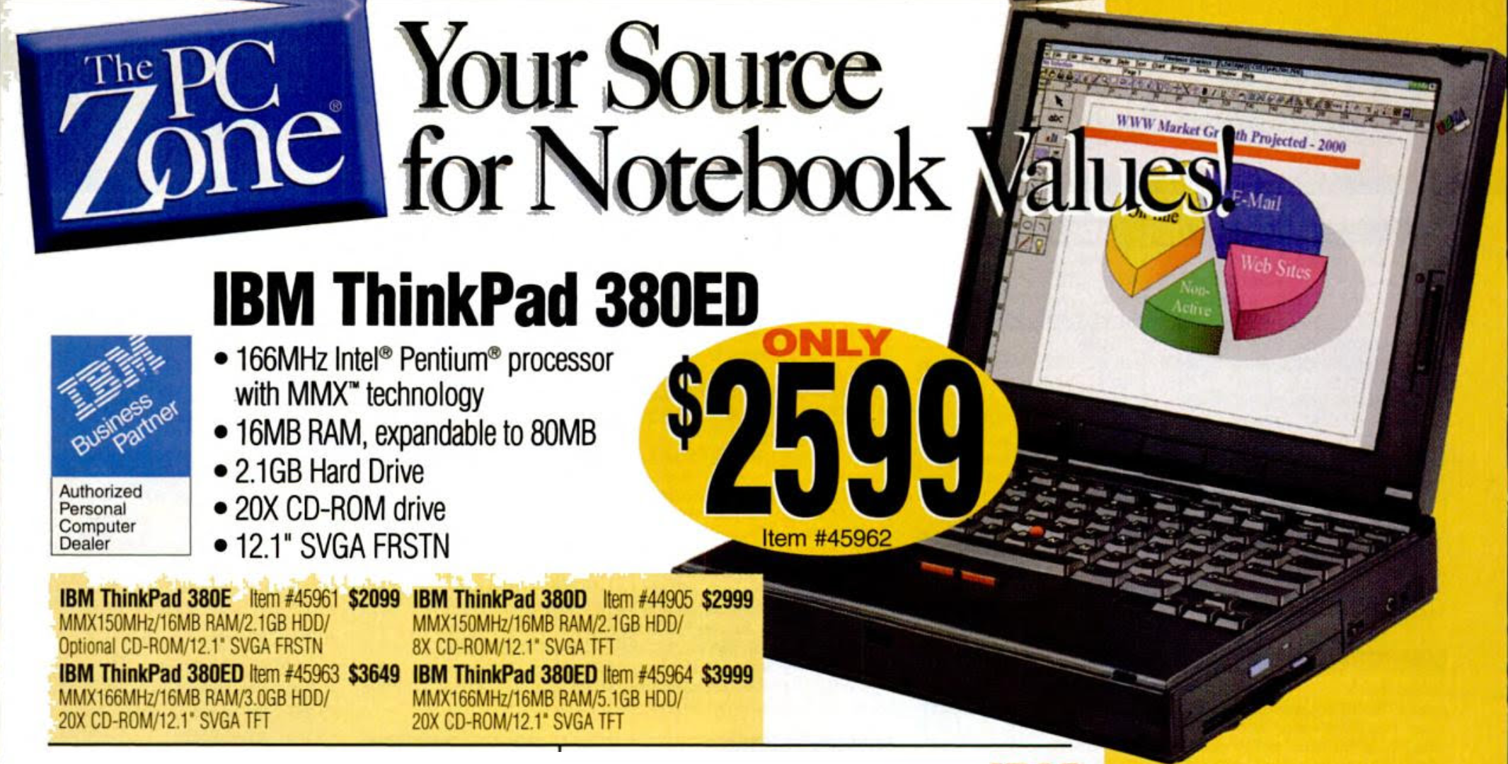 Древности: ThinkPad 380E, эконом-класс 90-х и Windows 95 - 2