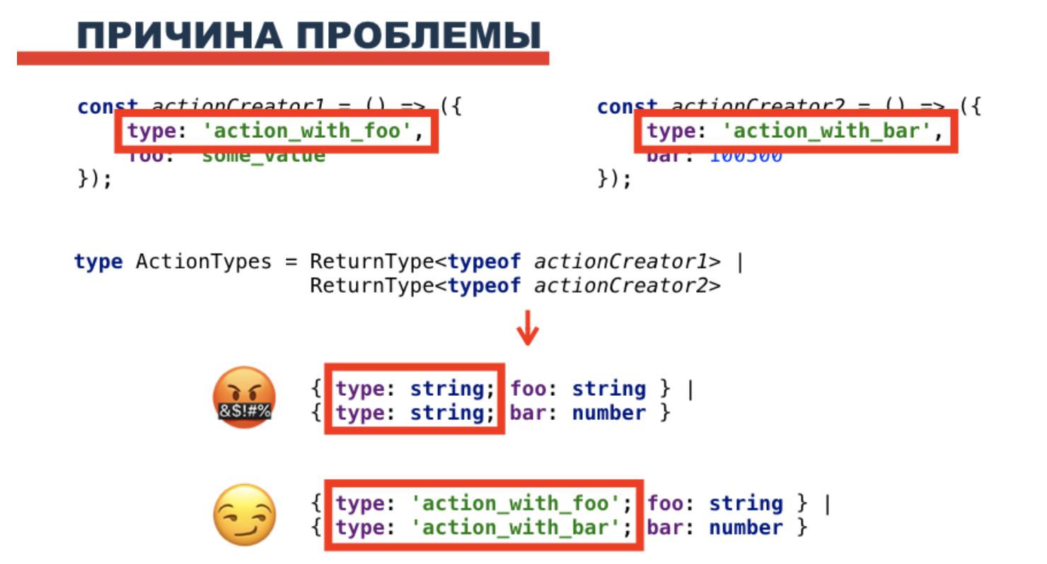 Выведение Action type с помощью Typescript - 11