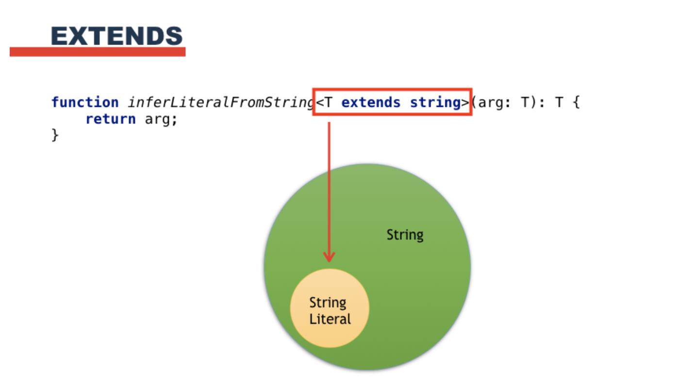 Выведение Action type с помощью Typescript - 14