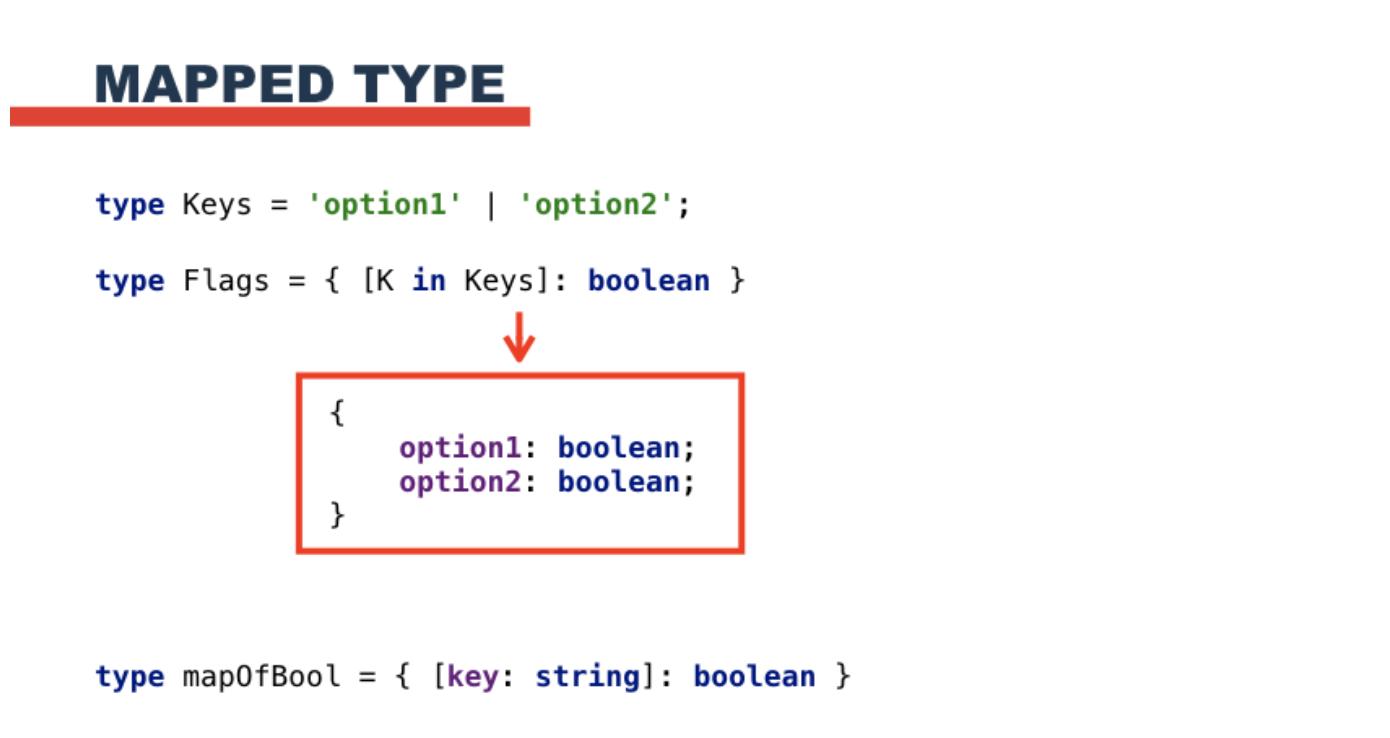 Выведение Action type с помощью Typescript - 23