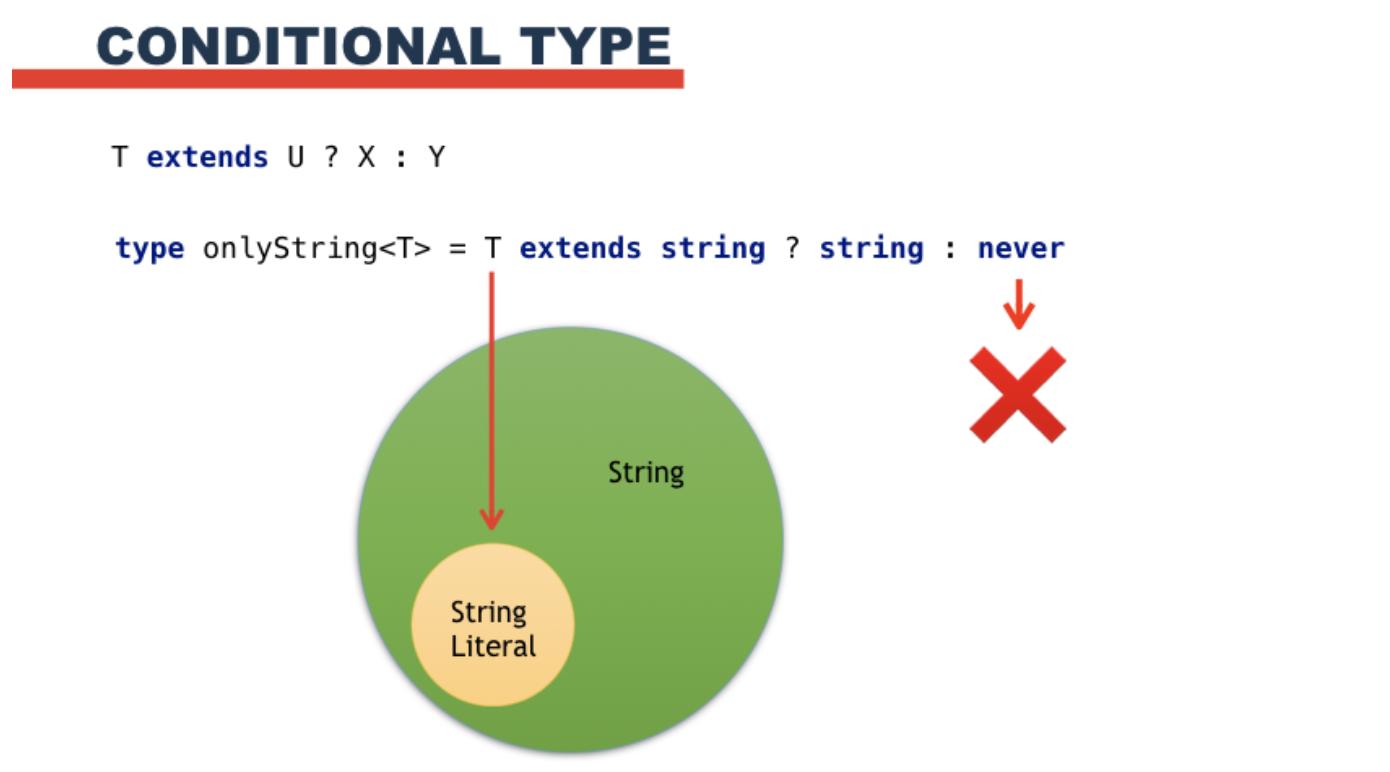 Выведение Action type с помощью Typescript - 24