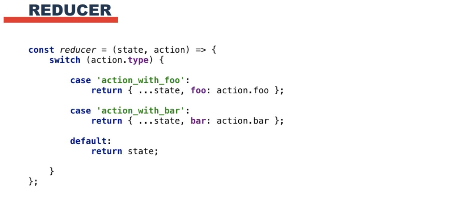 Выведение Action type с помощью Typescript - 3