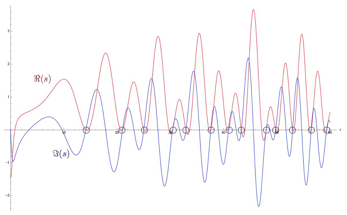 Доступное объяснение гипотезы Римана - 41