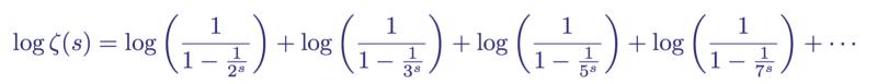 Доступное объяснение гипотезы Римана - 49