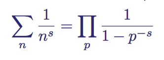 Доступное объяснение гипотезы Римана - 5