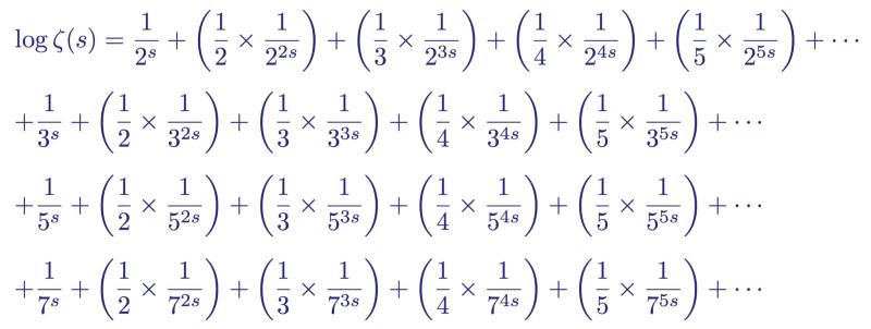 Доступное объяснение гипотезы Римана - 50