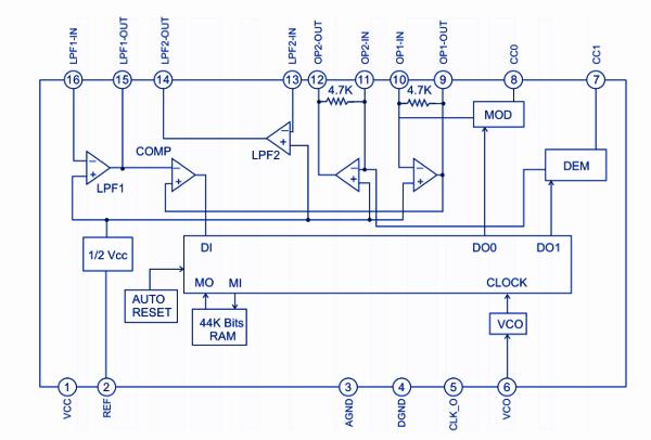 Делаем педаль реверберации с применением микросхем PT2399 (часть 1) - 3