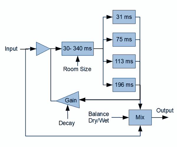 Делаем педаль реверберации с применением микросхем PT2399 (часть 1) - 4