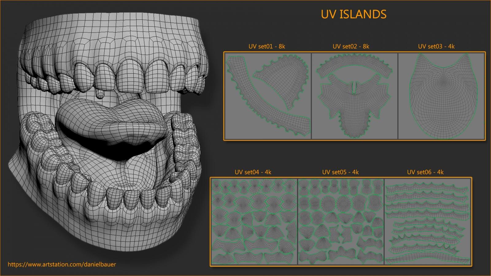 Искусство создания органических 3D-моделей: субдермальные шейдеры - 7