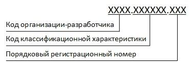 Структура обозначения изделия