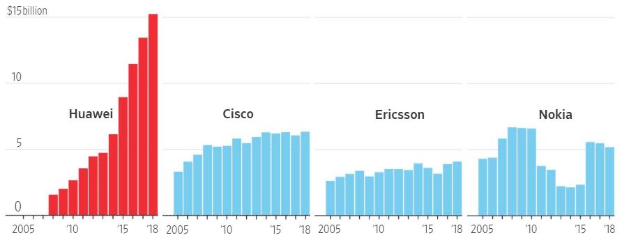 Судебные документы показывают, что Huawei много лет занимается промышленным шпионажем - 6