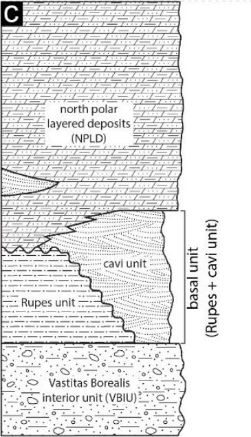 Марс — еще больше льда в районе северного полюса, но глубоко - 13