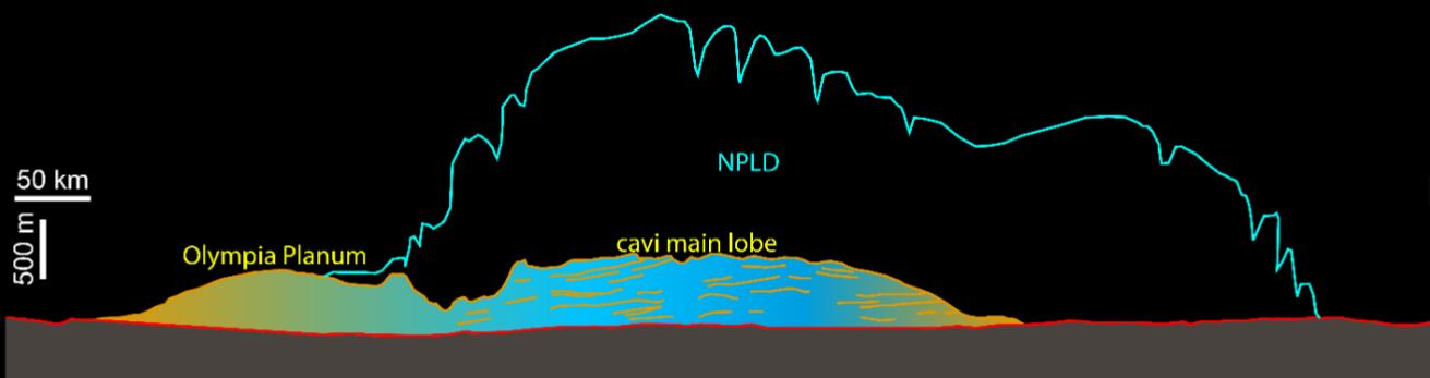 Марс — еще больше льда в районе северного полюса, но глубоко - 19