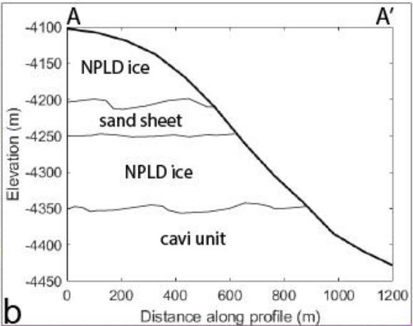 Марс — еще больше льда в районе северного полюса, но глубоко - 23