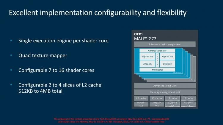 Графический процессор ARM Mali-G77 стал на 40 % быстрее