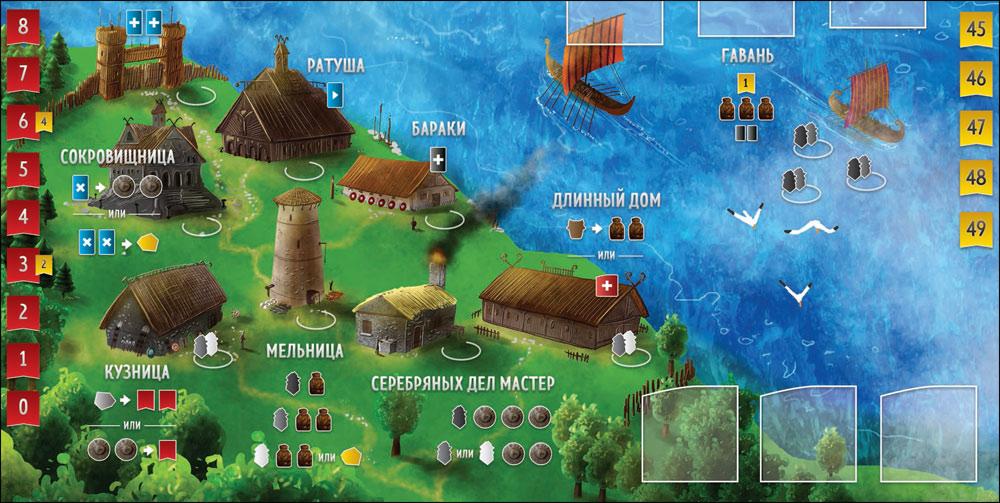 Разбираем бизнес-модель викингов - 5