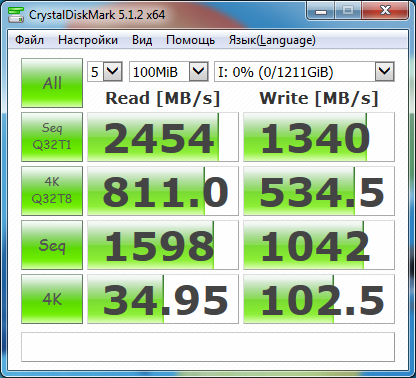 Upgrade дисковой подсистемы старого сервера с шиной PCIe 1.0 — 2.0 - 3