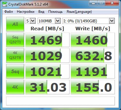 Upgrade дисковой подсистемы старого сервера с шиной PCIe 1.0 — 2.0 - 4