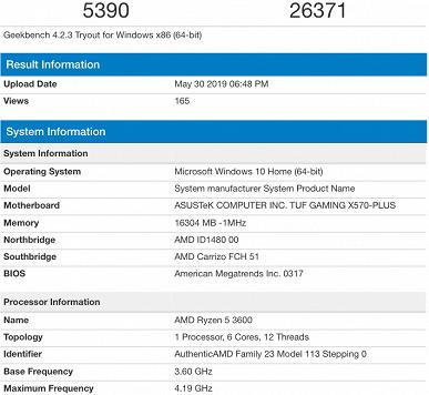 Первые тесты новейшего CPU Ryzen 5 3600: на уровне и даже быстрее, чем Core i7-8700K