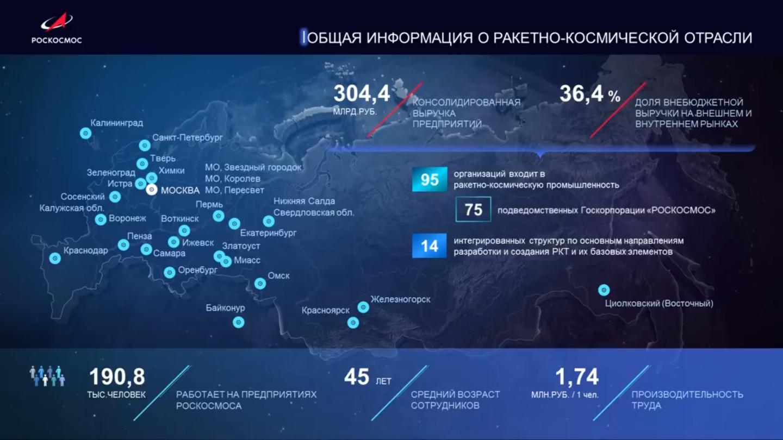 Российские космонавты на Луне к 2030 году: презентация Рогозина - 2